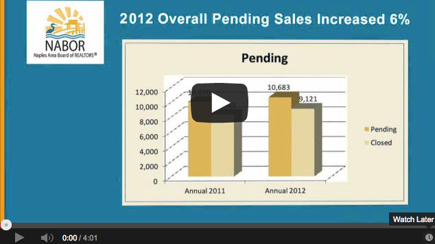 2012 Annual Real Estate Market Report for Naples Florida